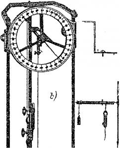 Sosirov higrometar sa kružnom skalom