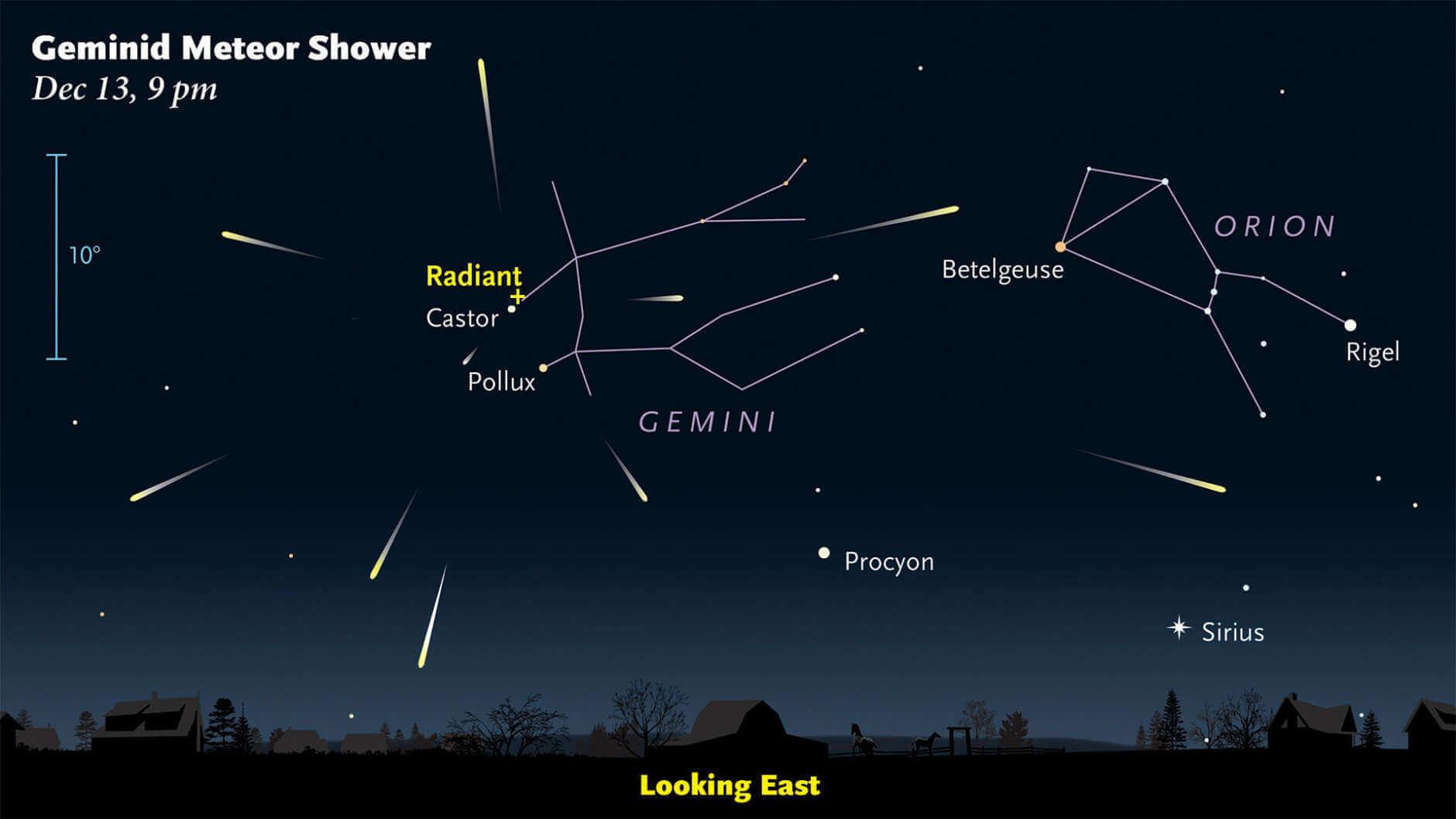 Geminidi - kako doći do njih (Izvor: wtop.com)