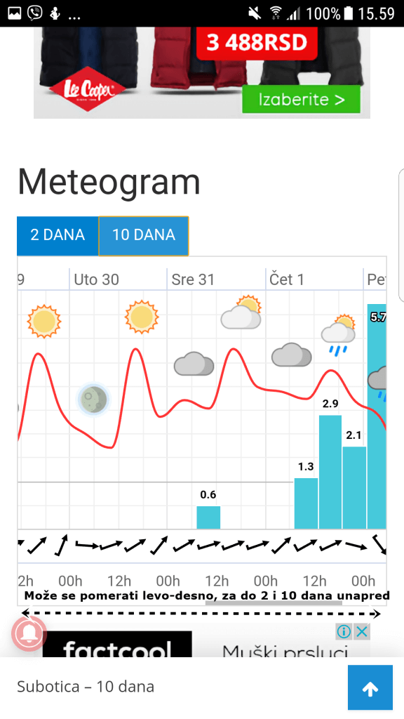 Prognoza mobile - meteogram