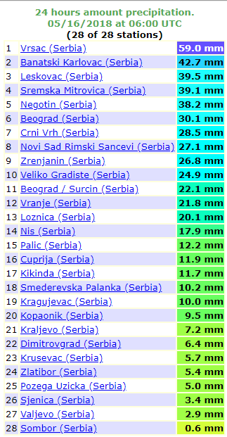 Padavine u prethodna 24h - Ogimet 16. maj 06UTC