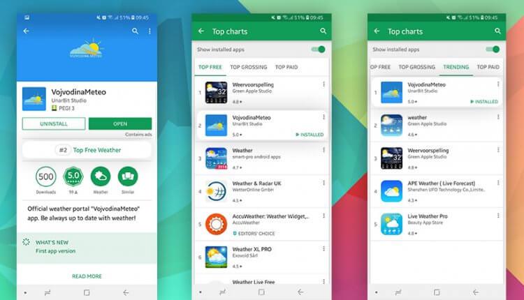 Aplikacija se dobro rangira na PlayStore