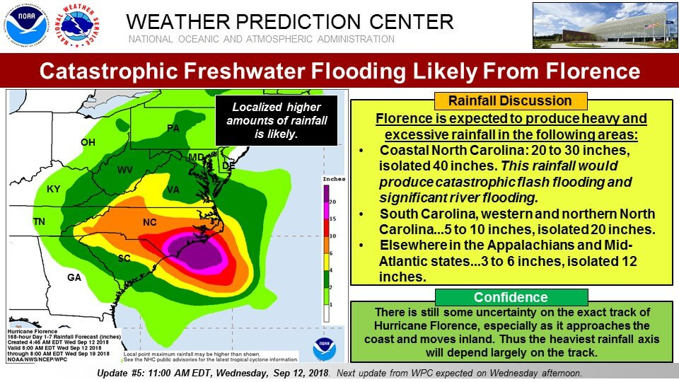 NOAA WPC upozorava na poplave