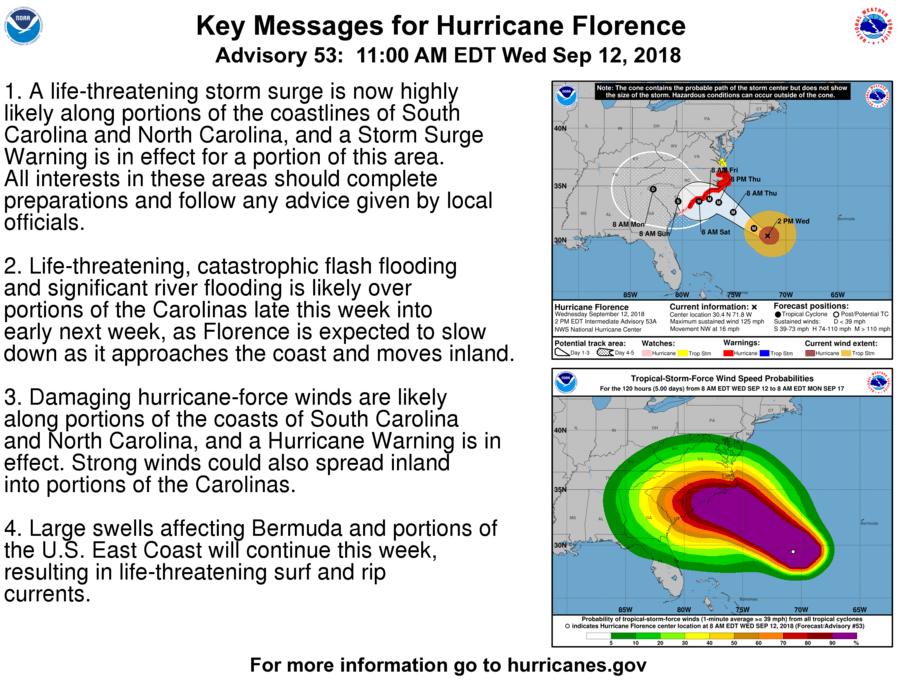 Upozorenje od strane NOAA