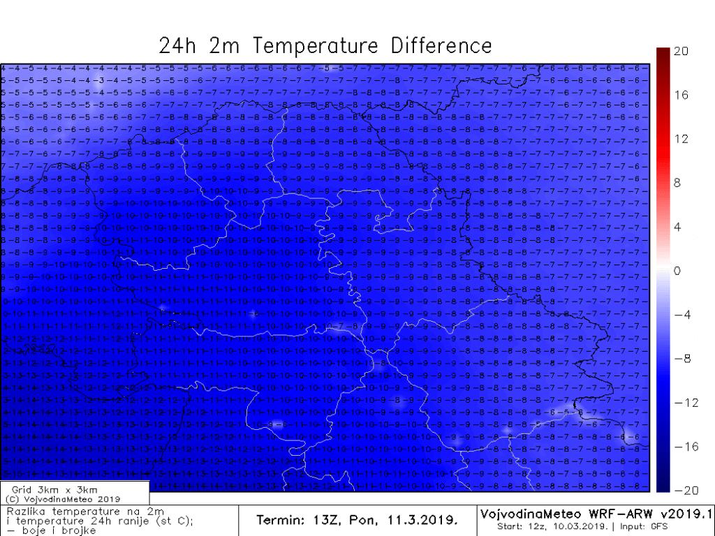 Razlika dnevne maksimalne temperature u odnosu na nedelju (ARW)