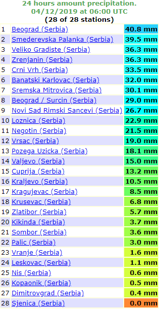 Padavine u prethodna 24h - 12. april u 8 ujutru (Izvor: Ogimet)