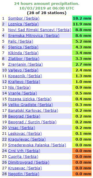 Padavine u Srbiji u poslednja 24h - 3. oktobar u 8 (Izvor: Ogimet.com)