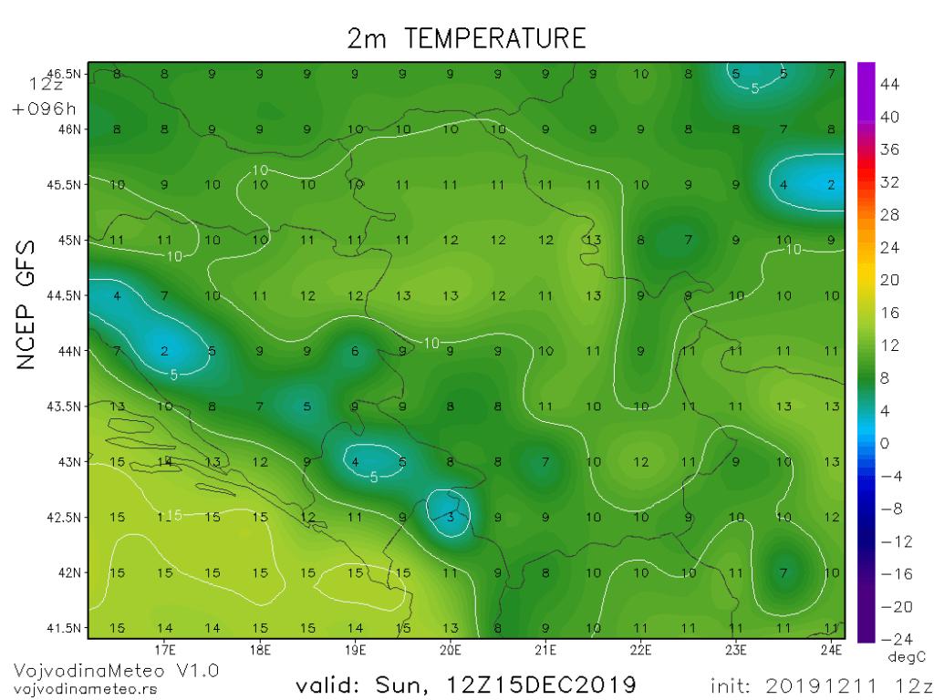 Dnevne temperature u nedelju (GFS)
